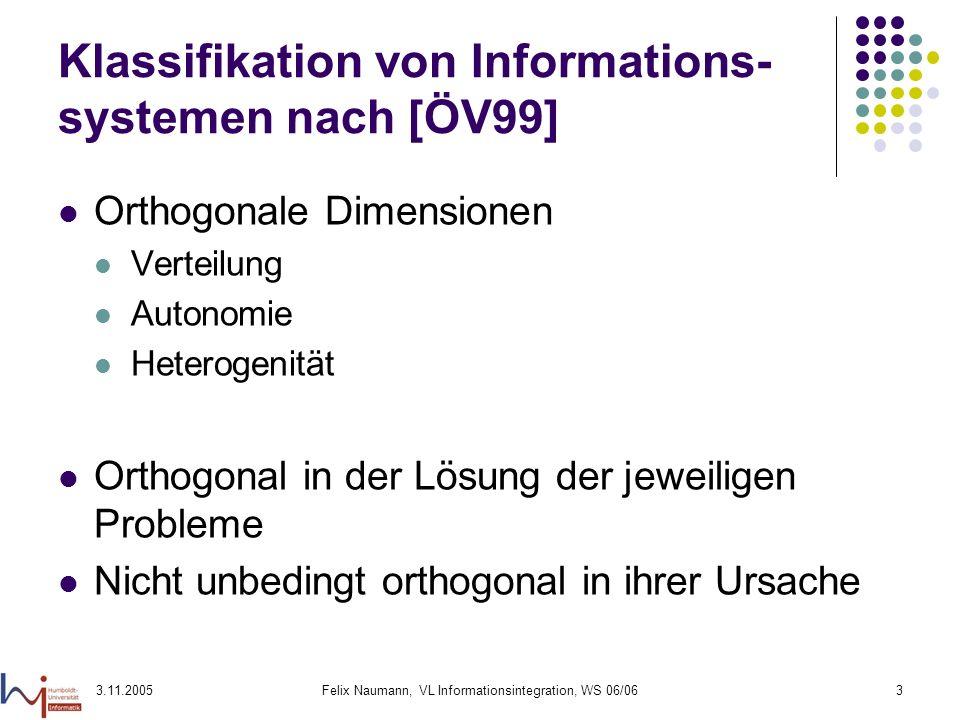 Klassifikation von Informations-systemen nach [ÖV99]